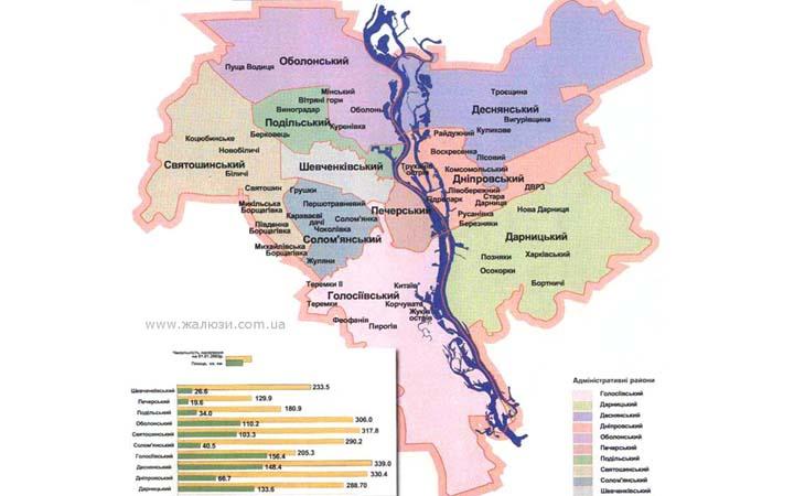 Достопримечательности по районам Киева