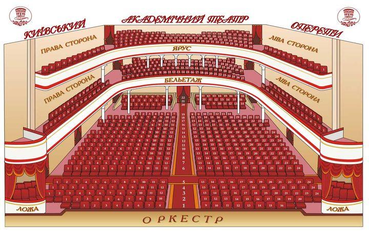 Театр оперетты зал схема