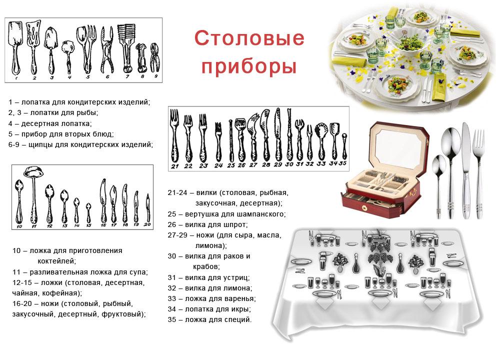 Правила использования столовых приборов