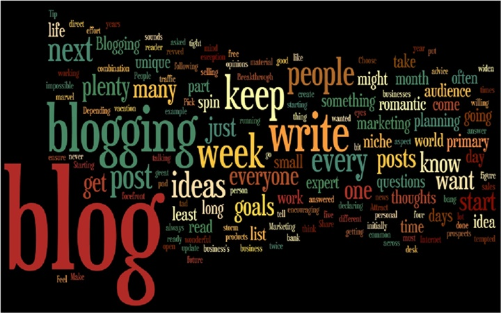 Праздники недели: День блога
