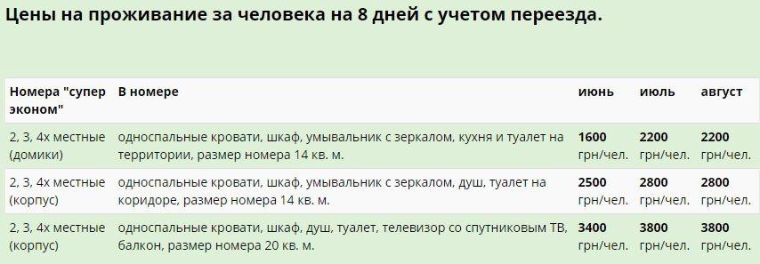 """Частный пансионат""""Юбилейный"""" (1 - линия)"""