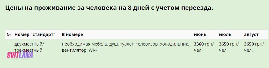 """Частный пансионат""""Вилла Виктория"""""""