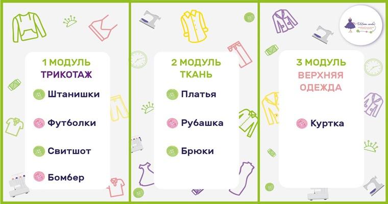 """Онлайн-курс """"Детская одежда"""""""
